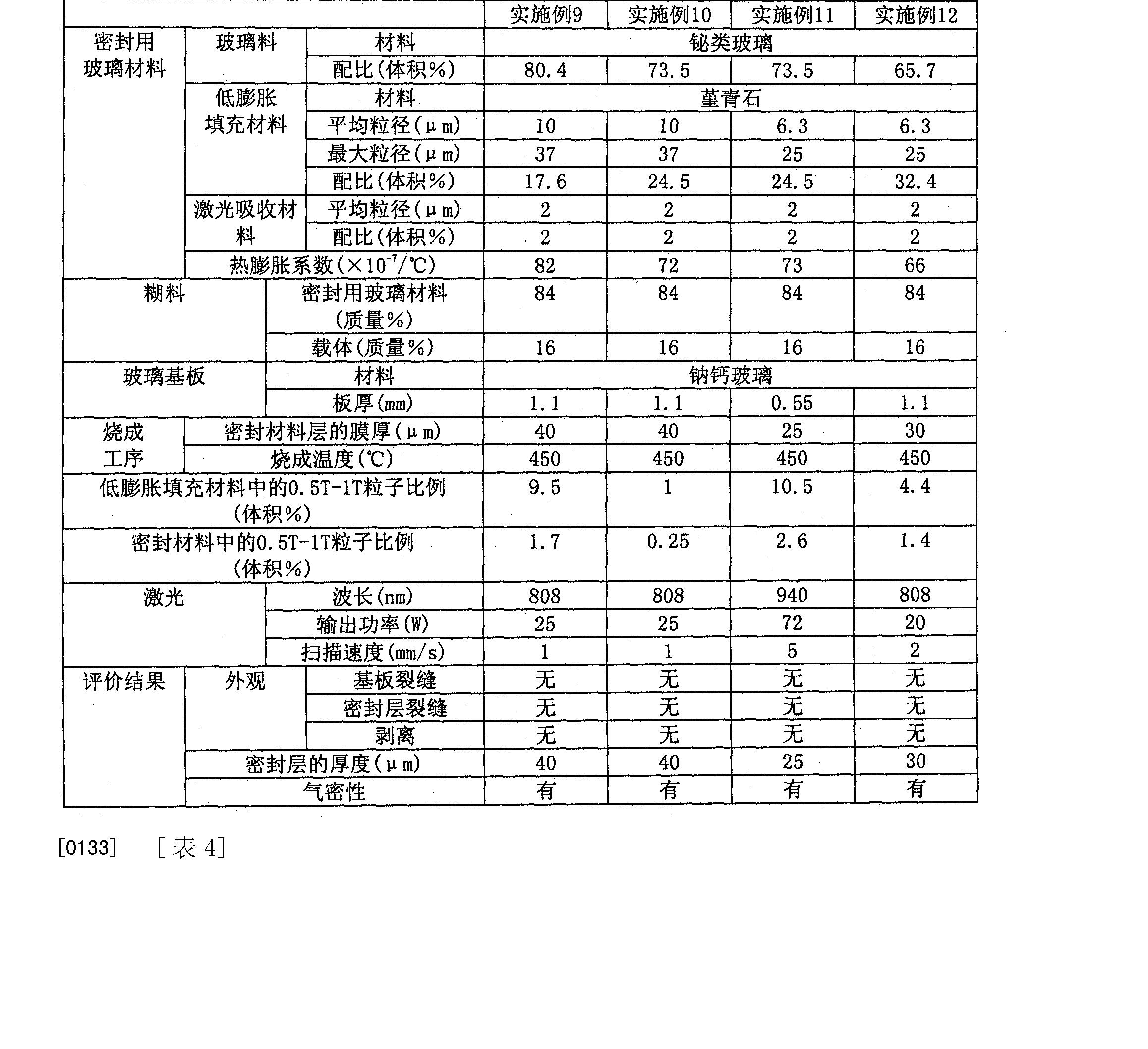 Figure CN102224115AD00211