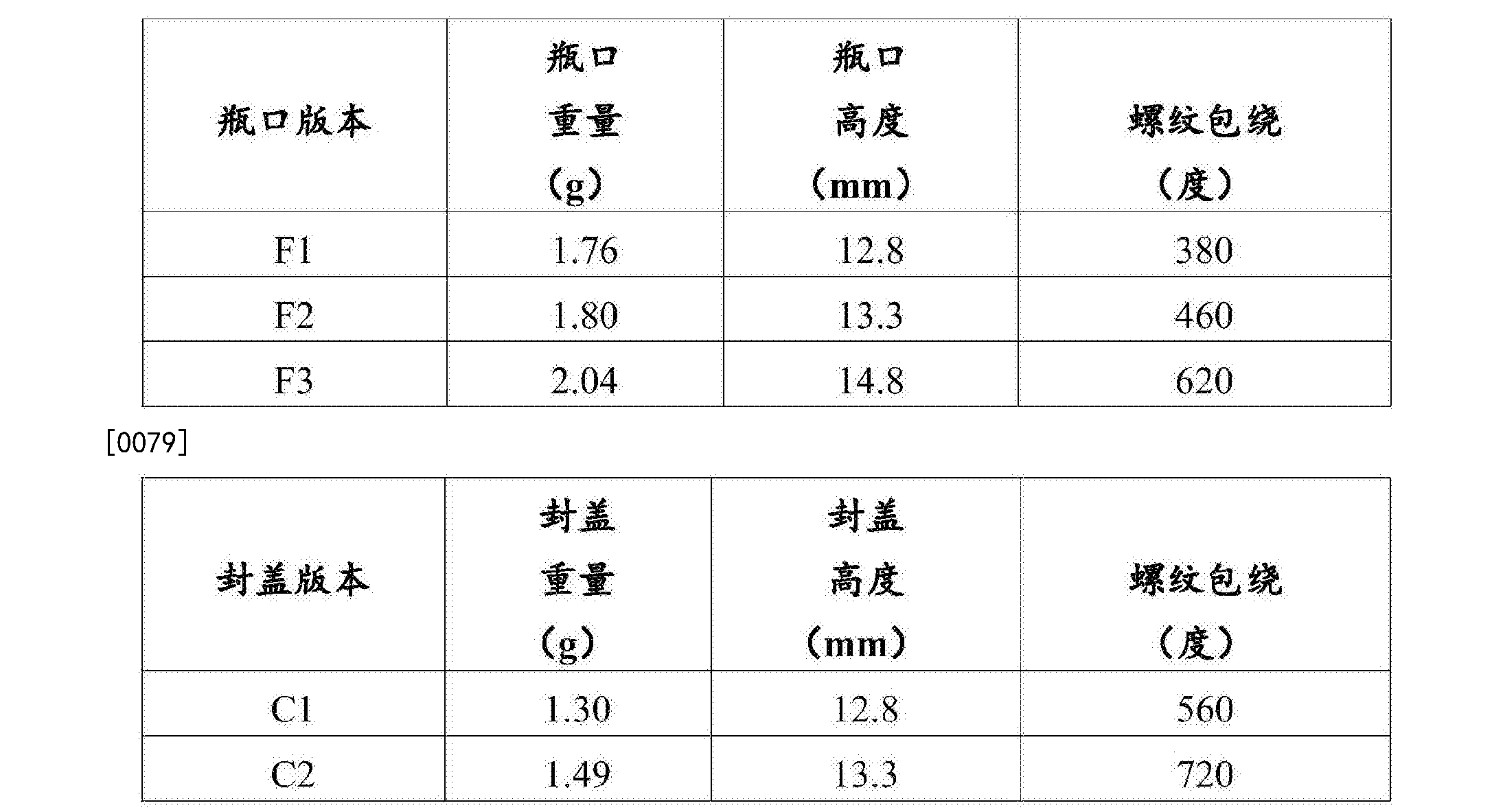CN107249994A - Closure and finish for small carbonated