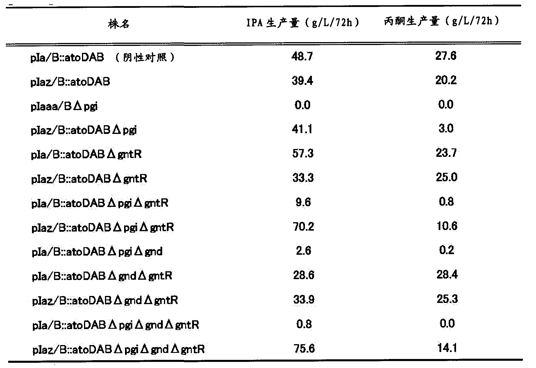 Figure CN103068968AD00331