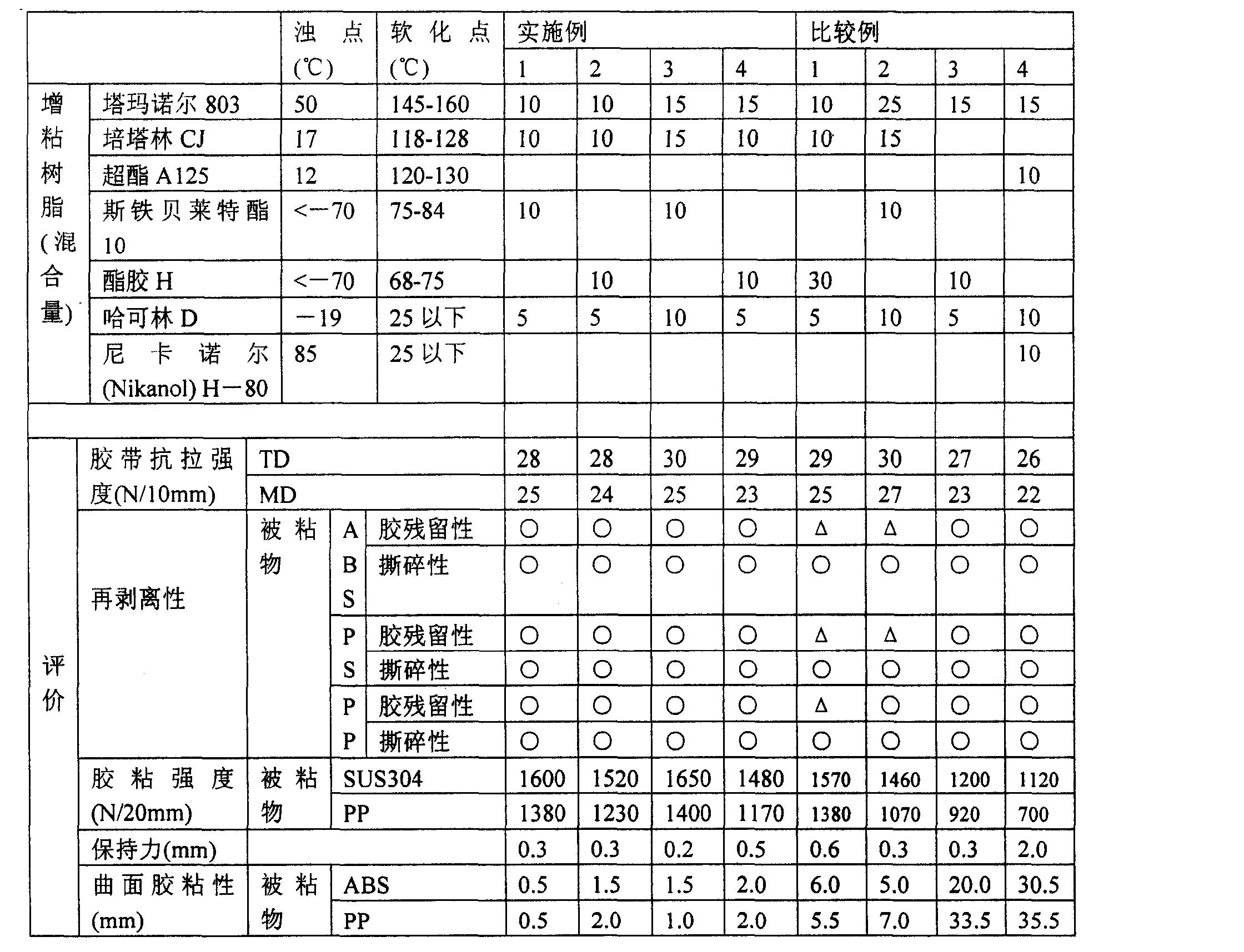 Figure CN1670102BD00121