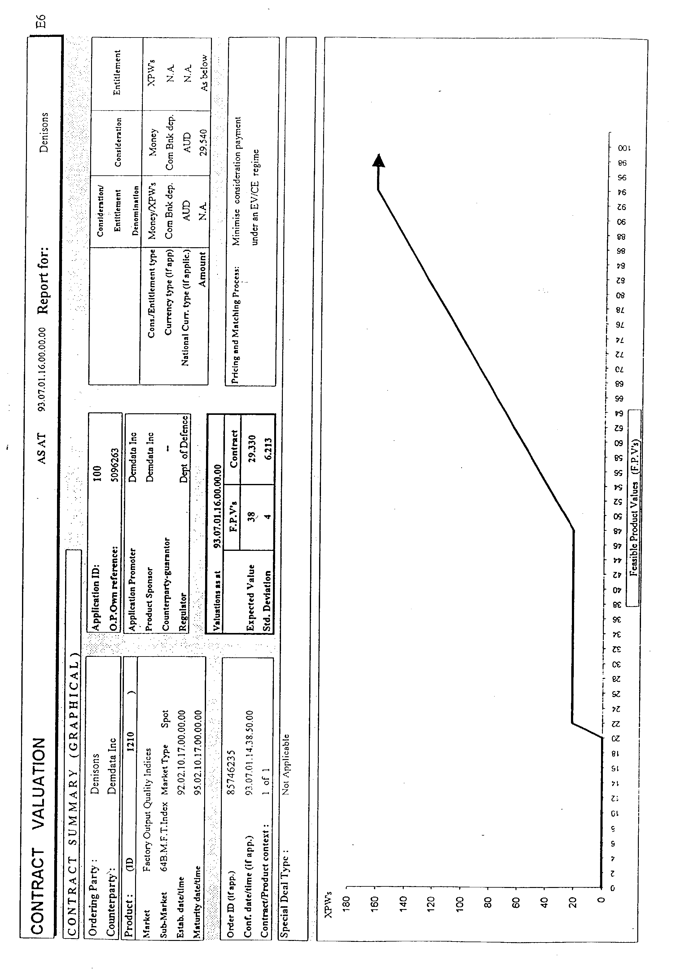 Figure US20030191707A1-20031009-P00049