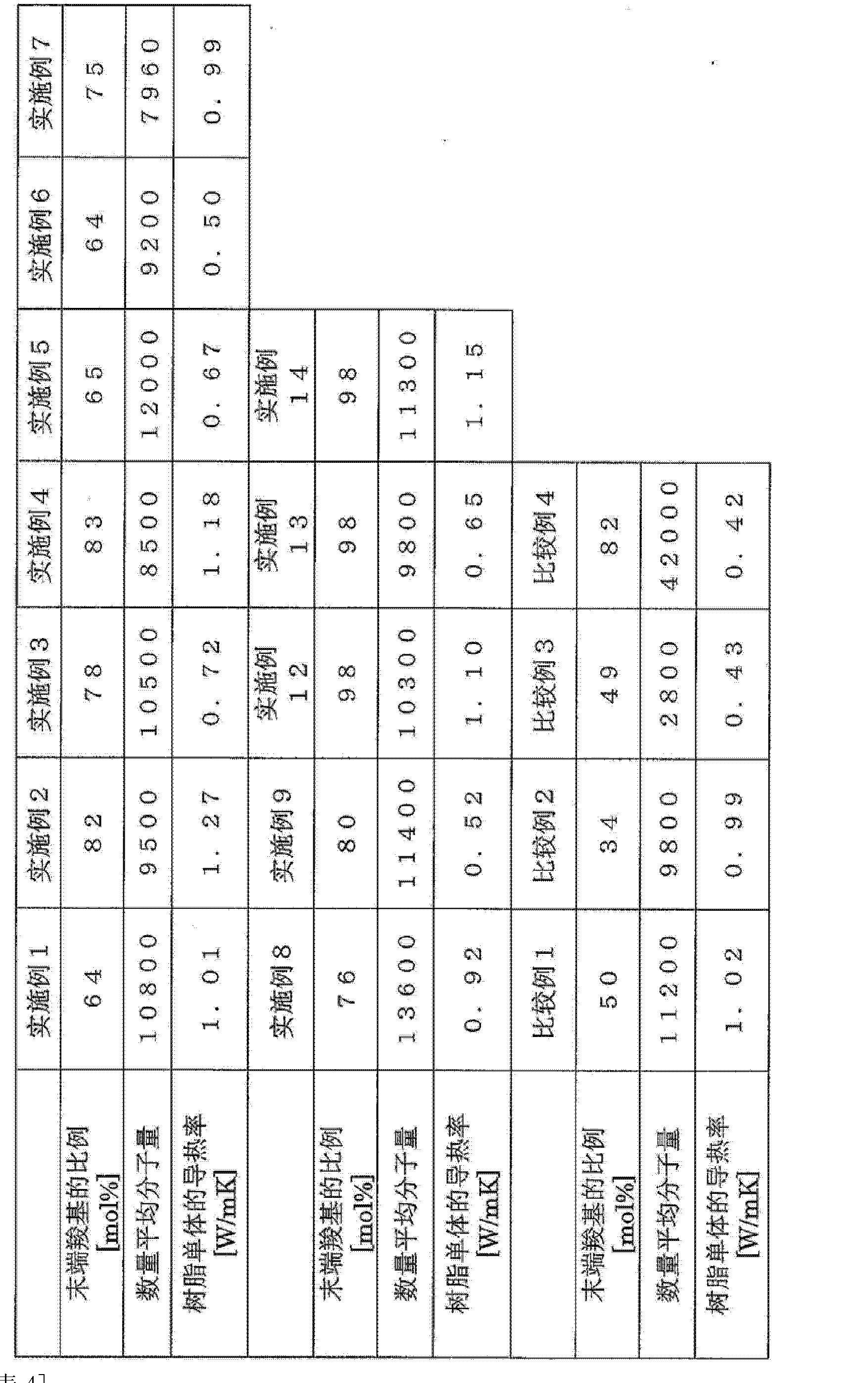 Figure CN102858843BD00191