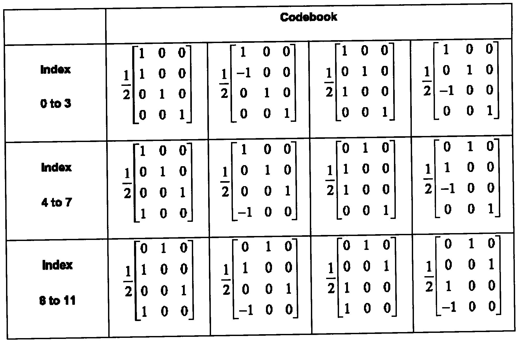 Figure 112011500920901-pat00021
