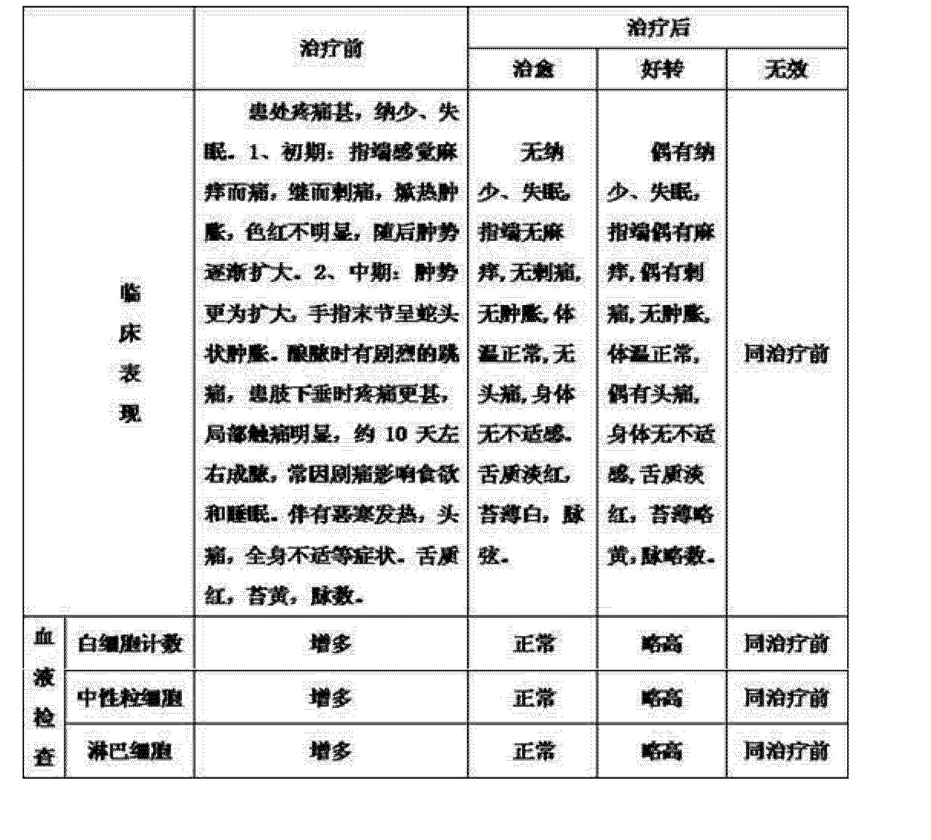 Figure CN103230534AD00064