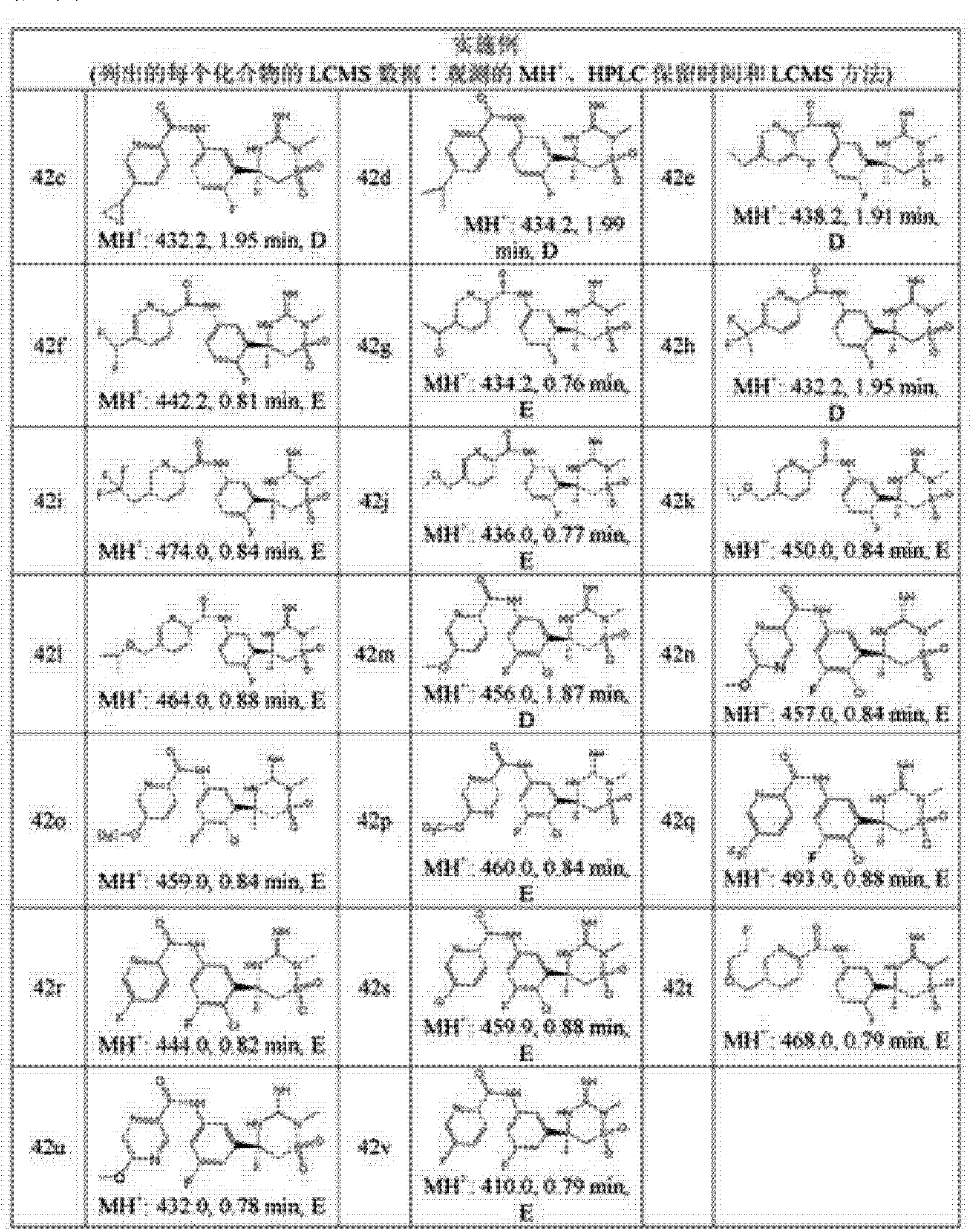 Figure CN102639135AD01301