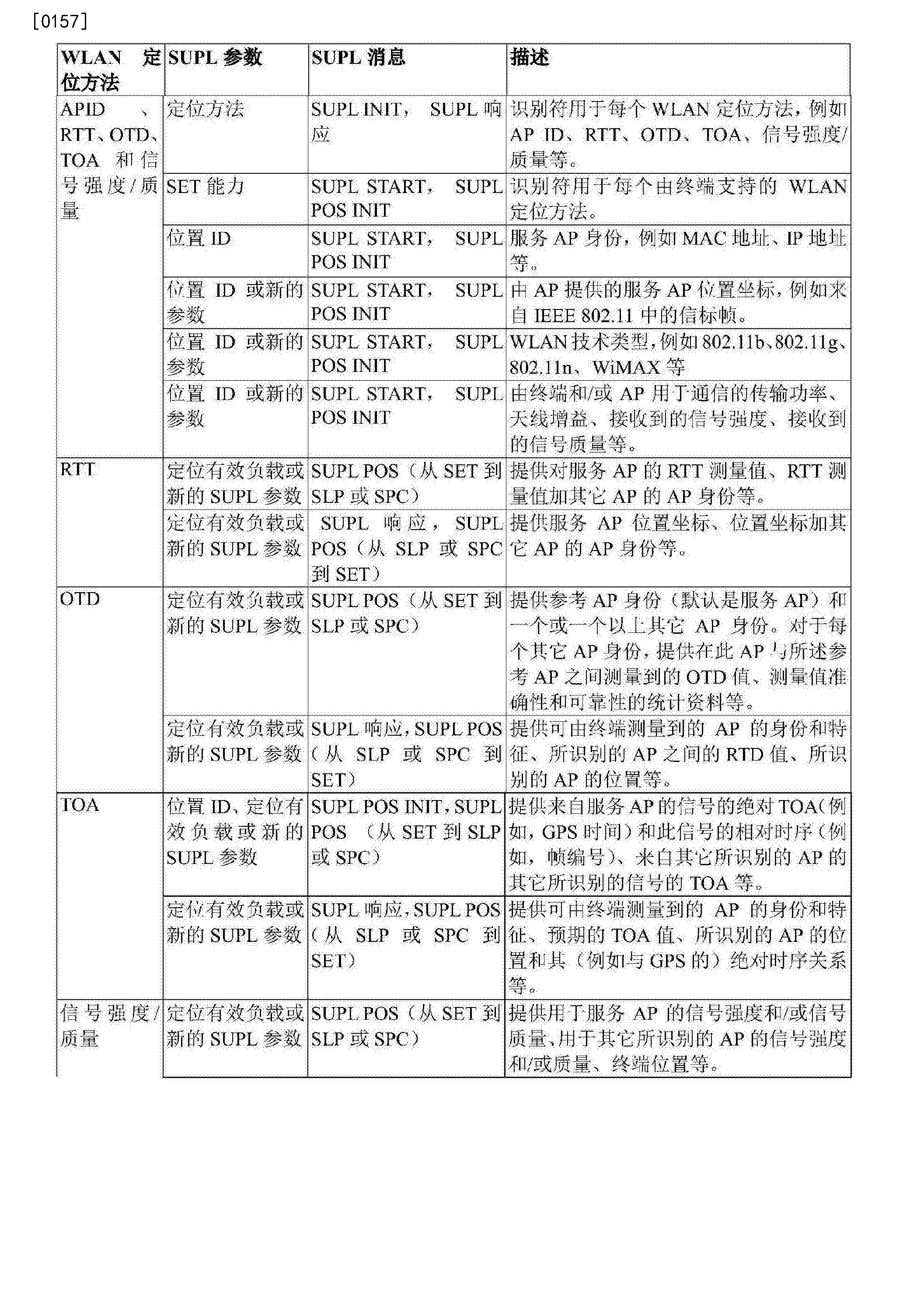 Figure CN106054129AD00181
