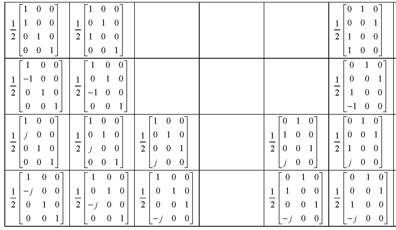 Figure 112010009825391-pat00968