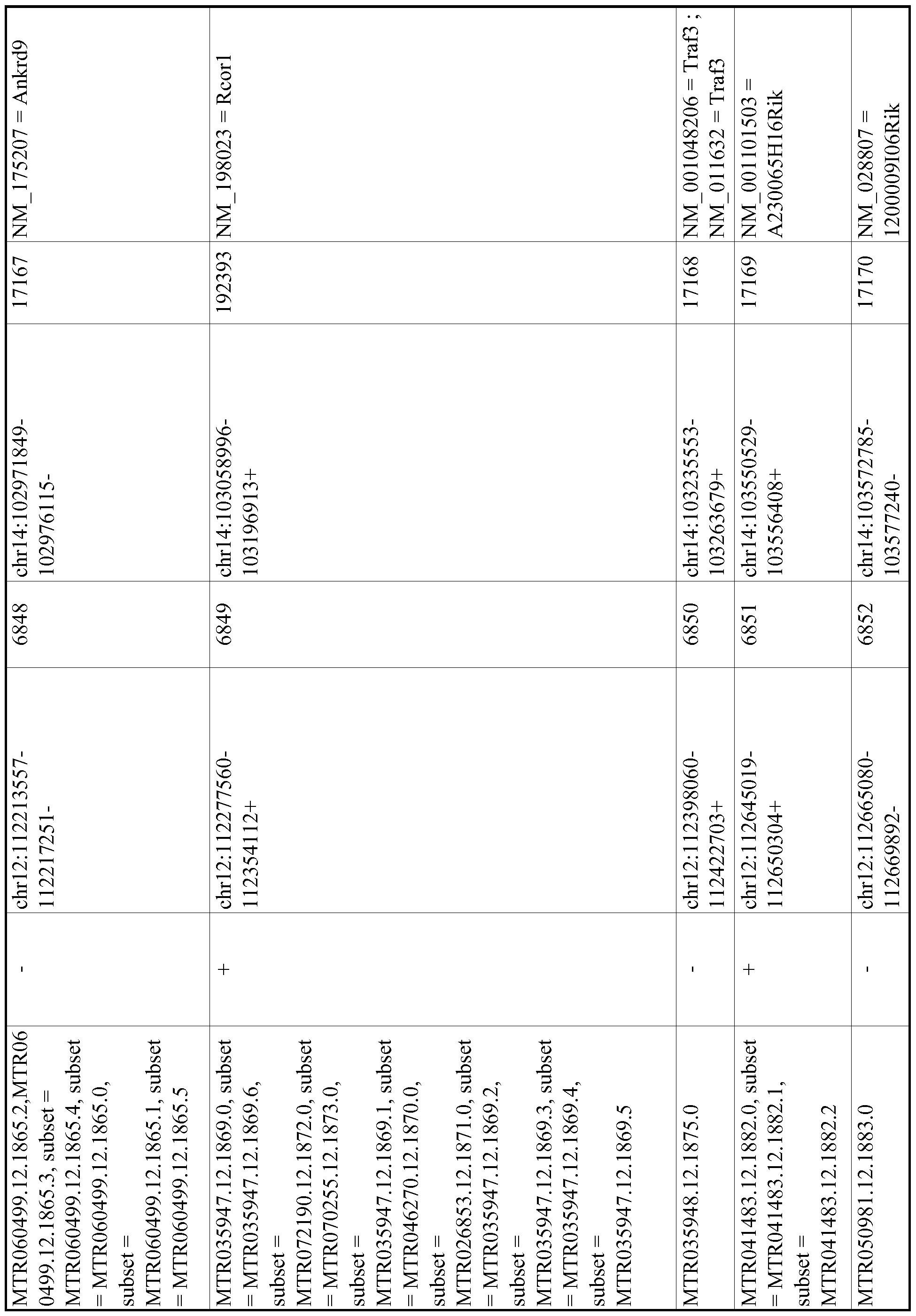 Figure imgf001217_0001