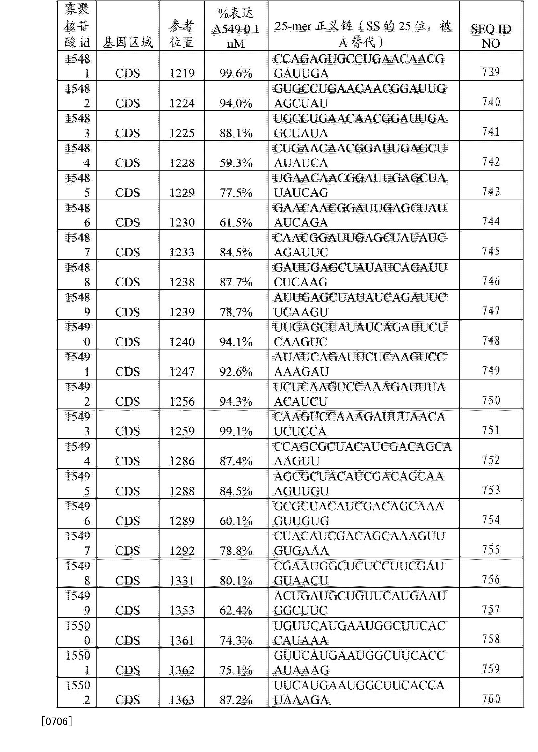 Figure CN103108642BD01171