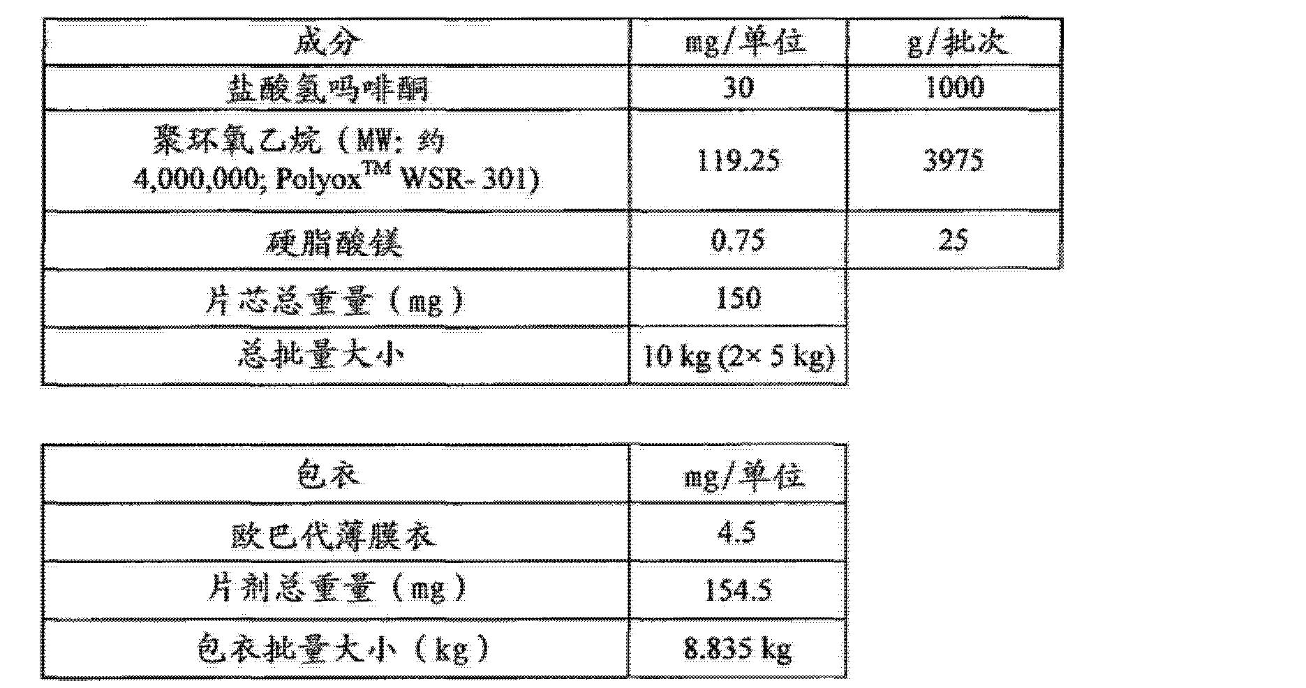 Figure CN102688241AD01342