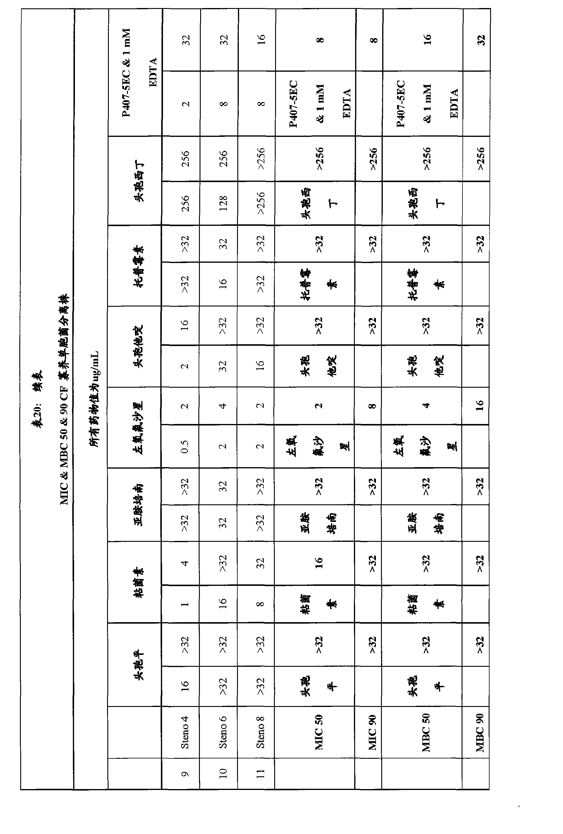 Figure CN102223876AD01341