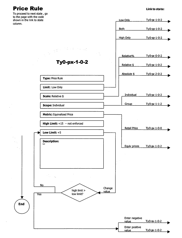 Figure US20040210541A1-20041021-P00032