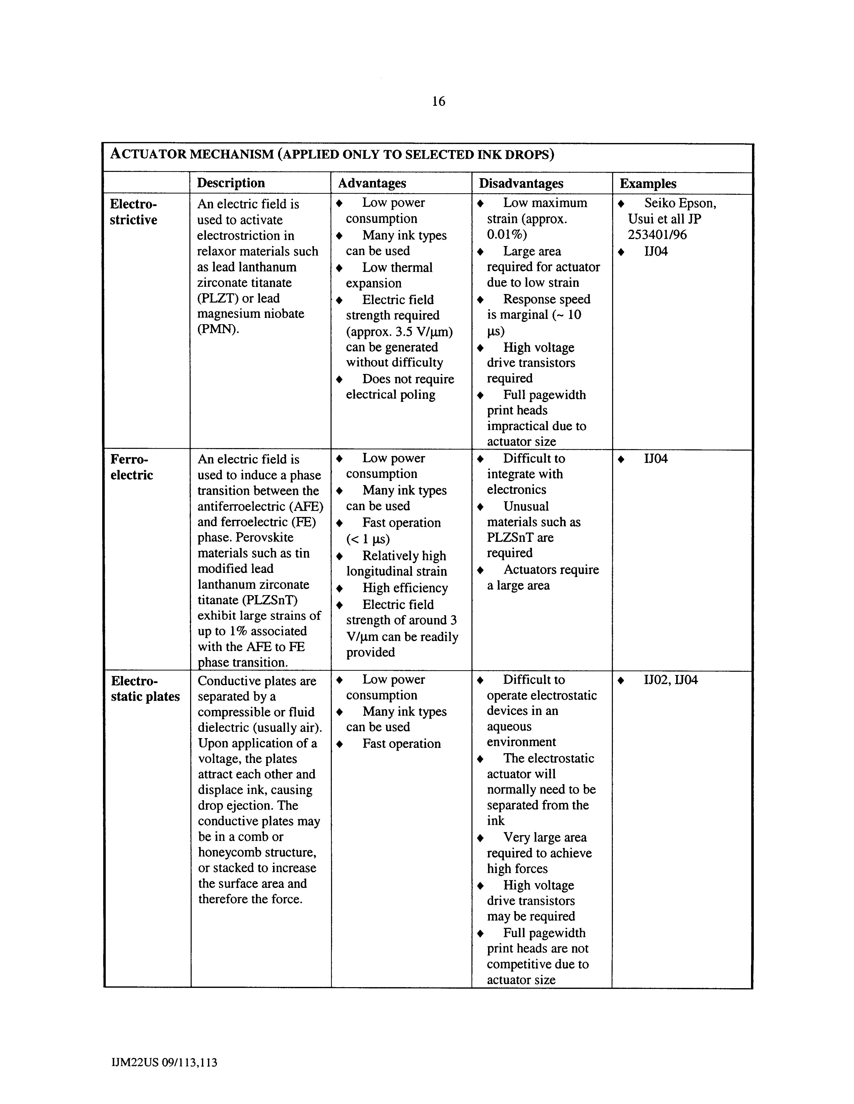 Figure US06231772-20010515-P00002