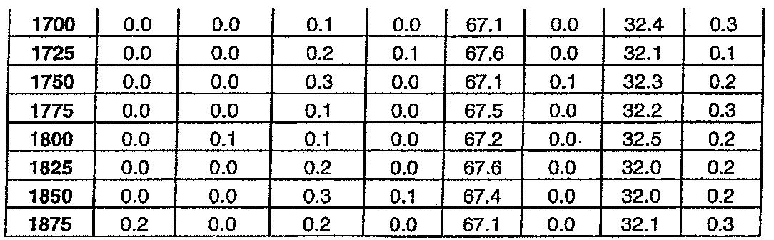 Figure 112011076702345-pat00023