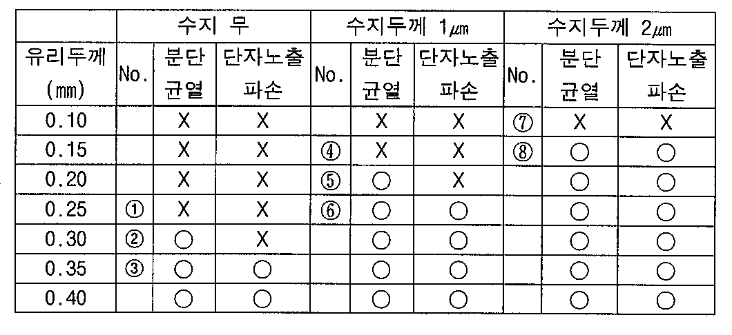 Figure 112003048549030-pat00001