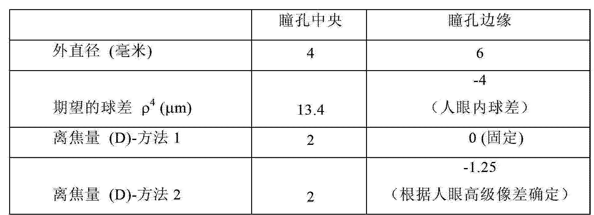 Figure CN101909539BD00151