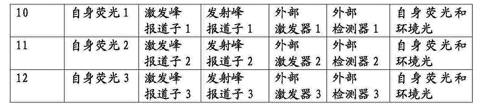 Figure CN108013881AD00121