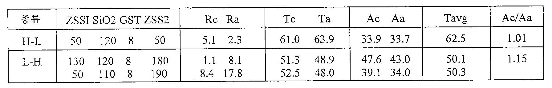 Figure 112000002456719-pat00016