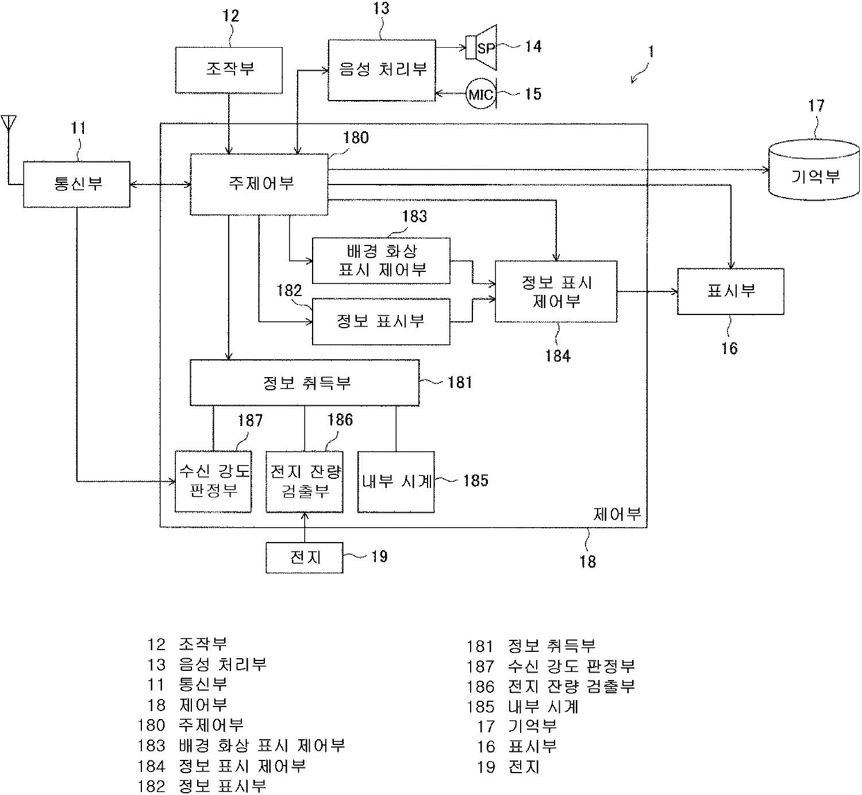 Figure R1020107002018