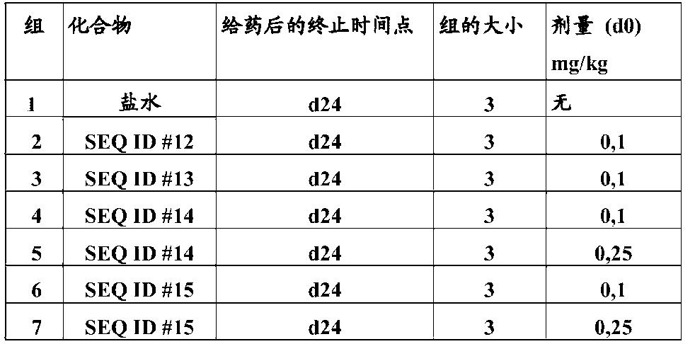 Figure CN104884618AD00991