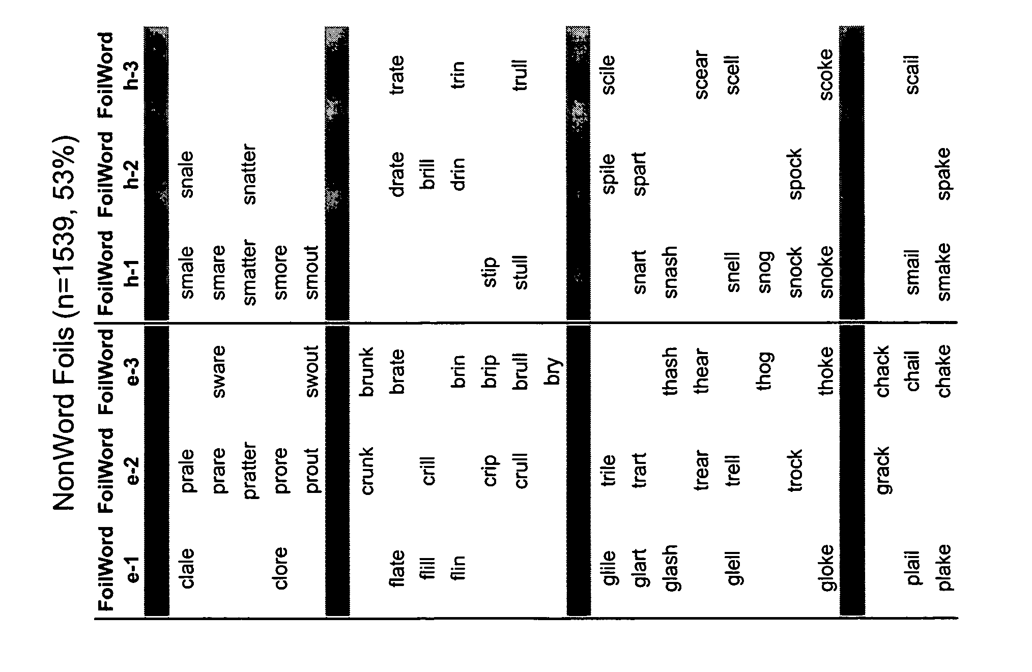Figure US20050153263A1-20050714-P00105