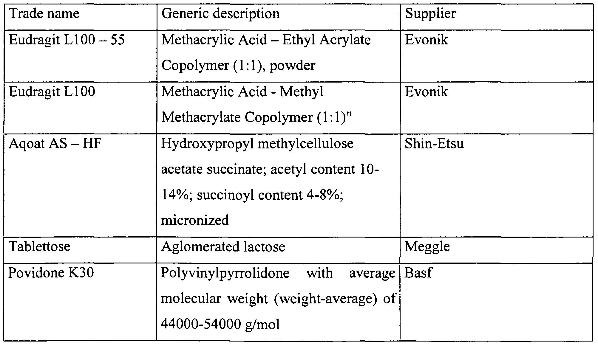 WO2010012490A1 - Quetiapine composition - Google Patents