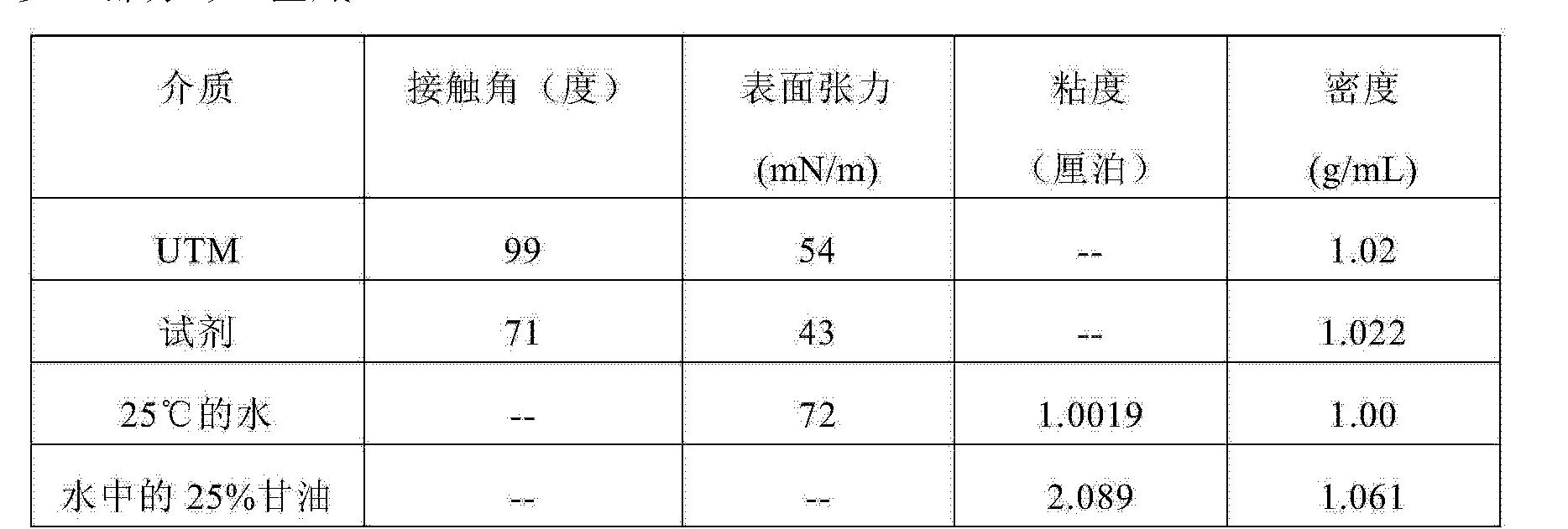 Figure CN103547370AD00151