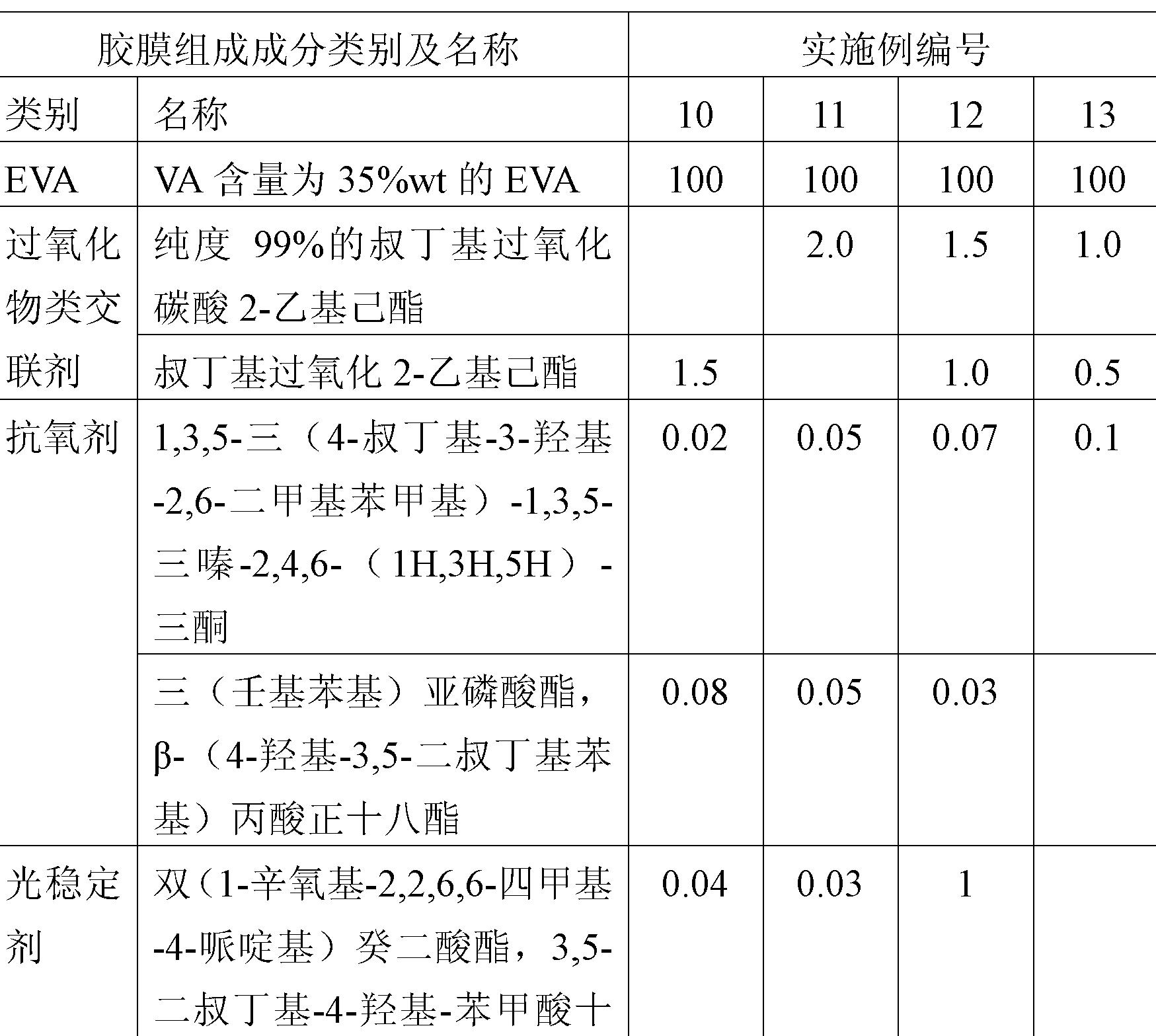 Figure CN102153958AD00082
