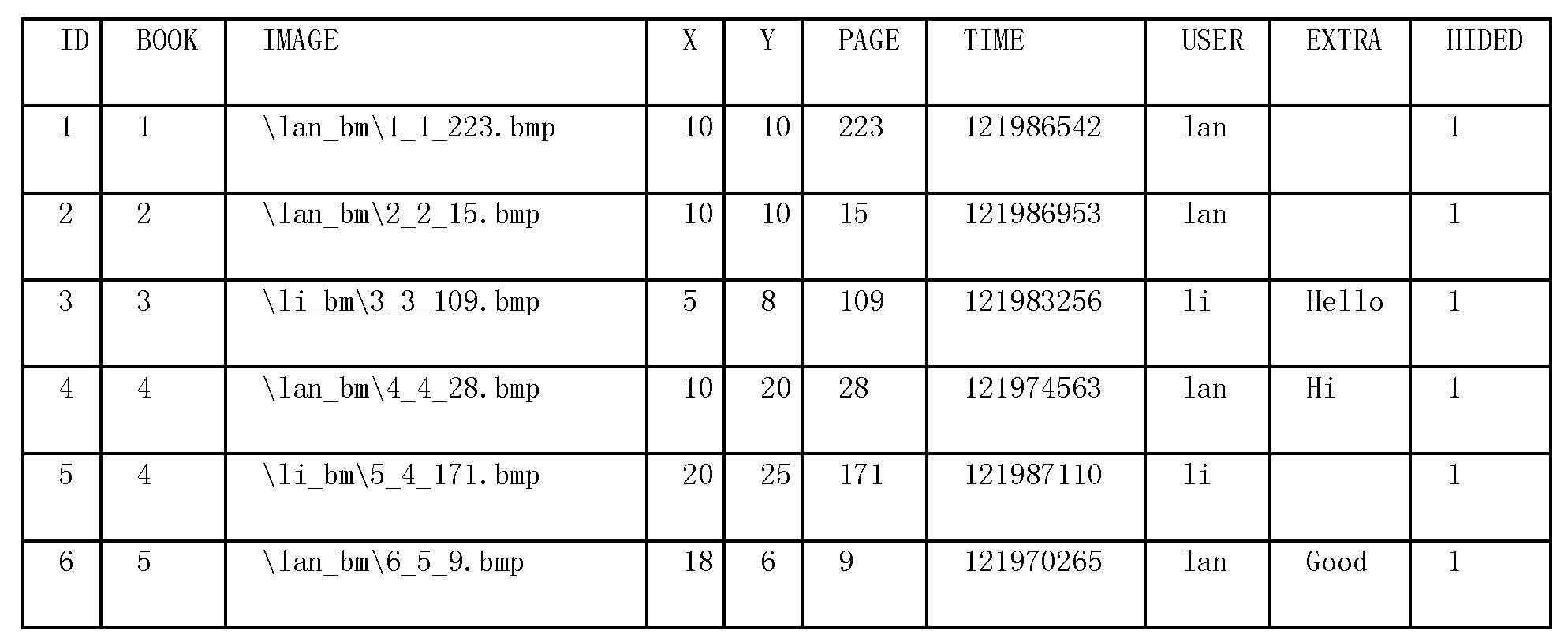 Figure CN101751476BD00051