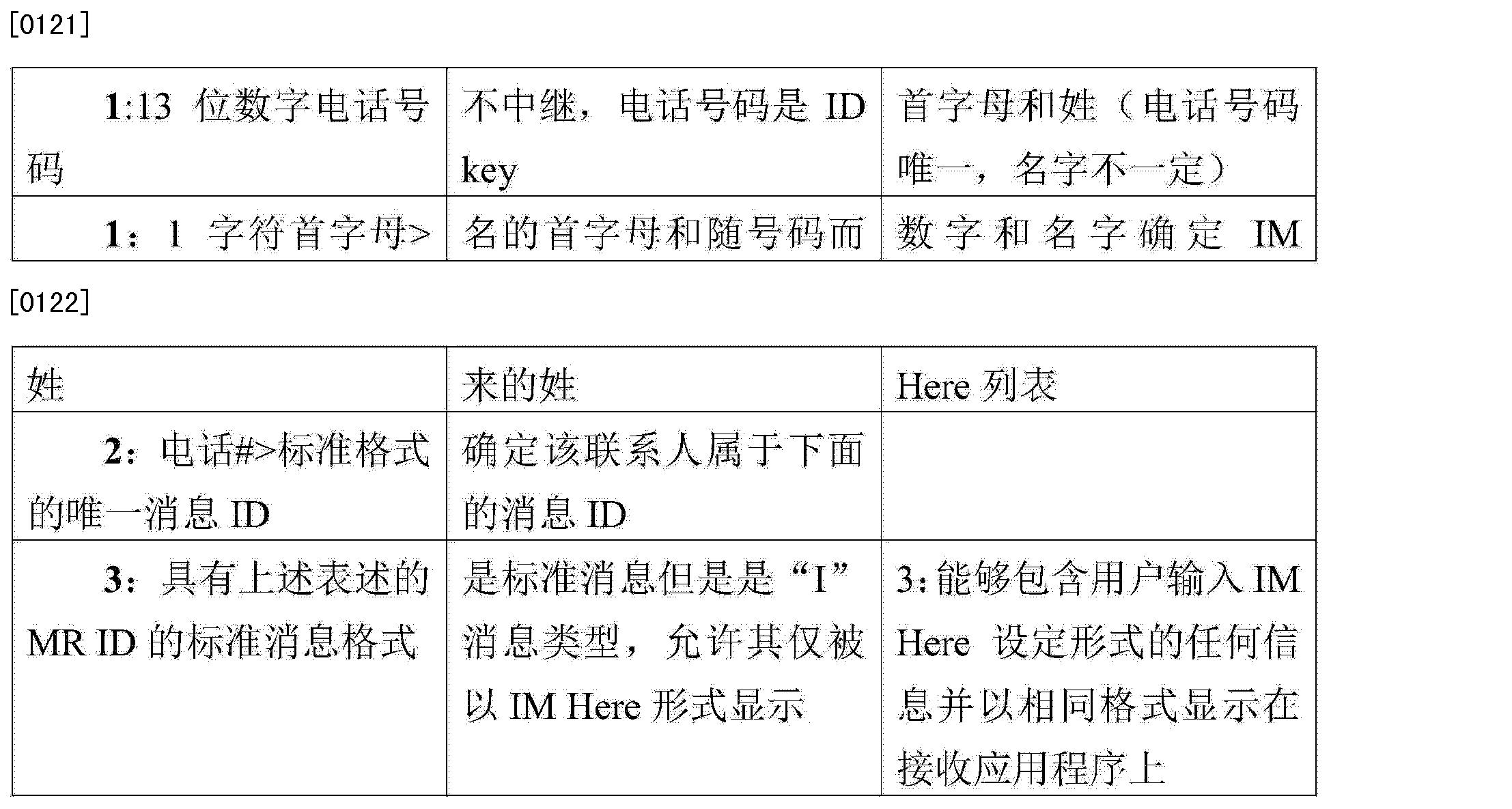 Figure CN103797858AD00171