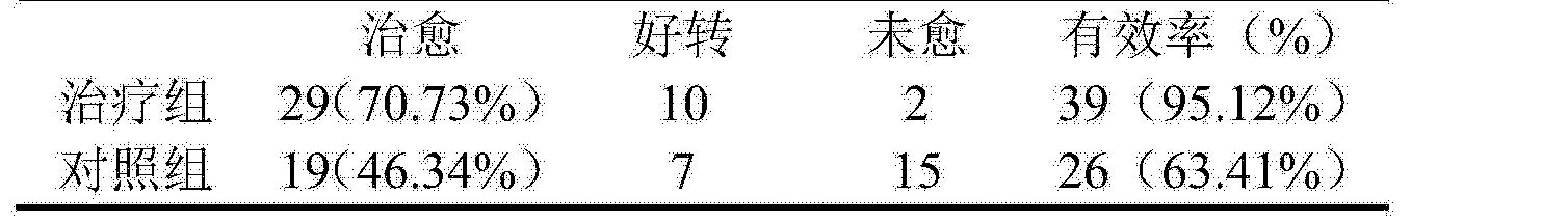 Figure CN104435837AD00071