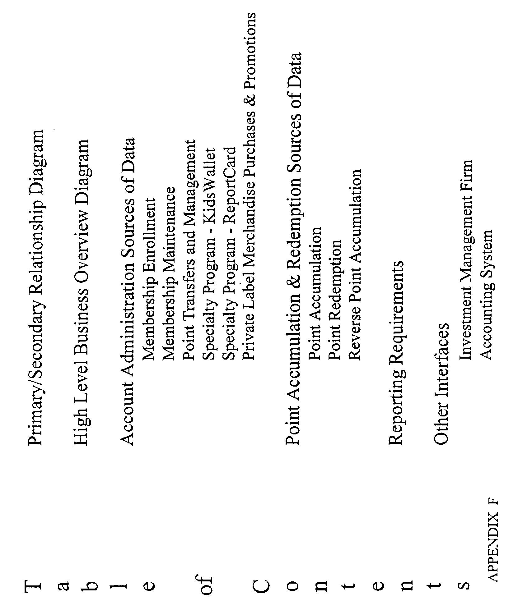 Figure US20030023491A1-20030130-P00064