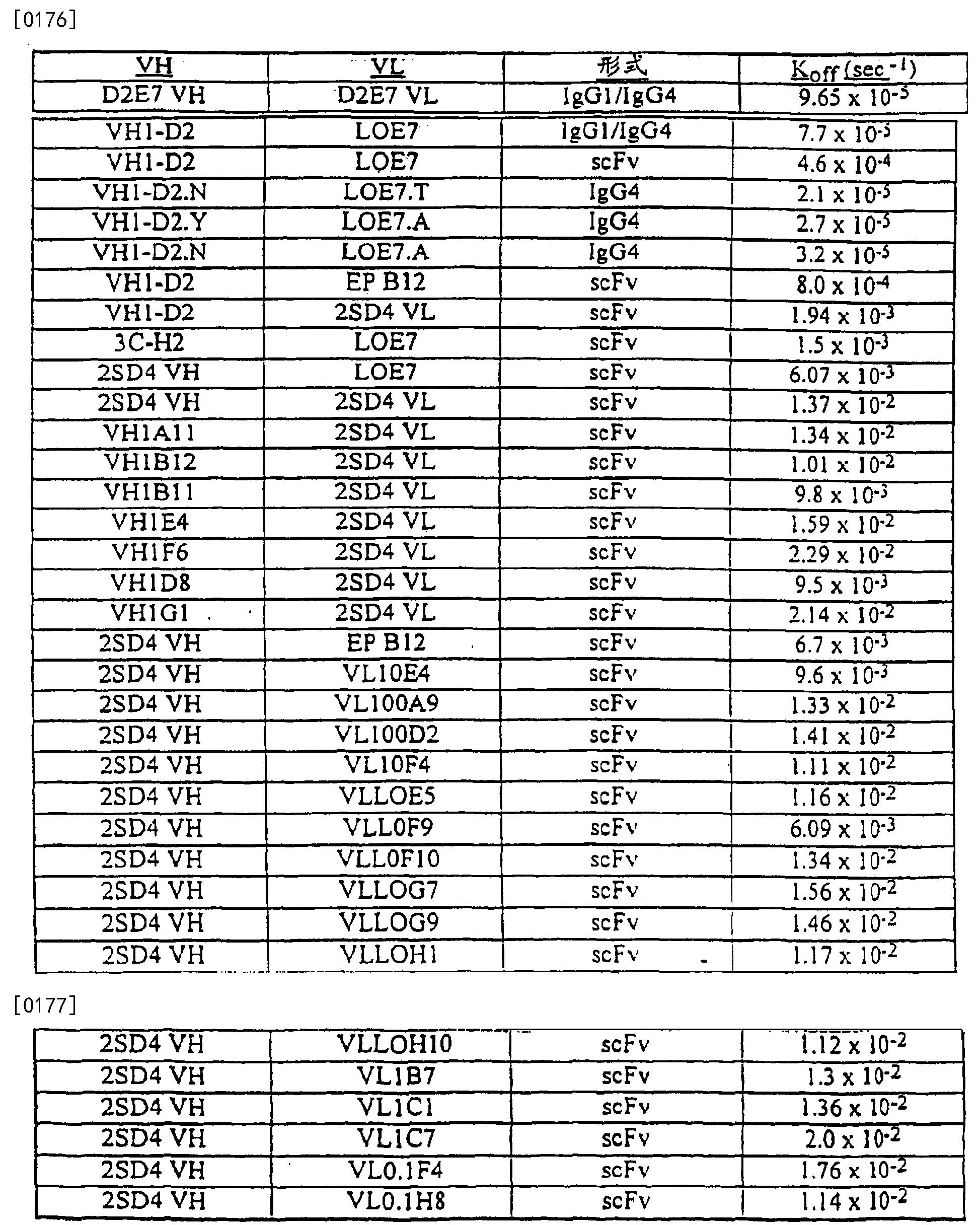 Figure CN103275221BD00321
