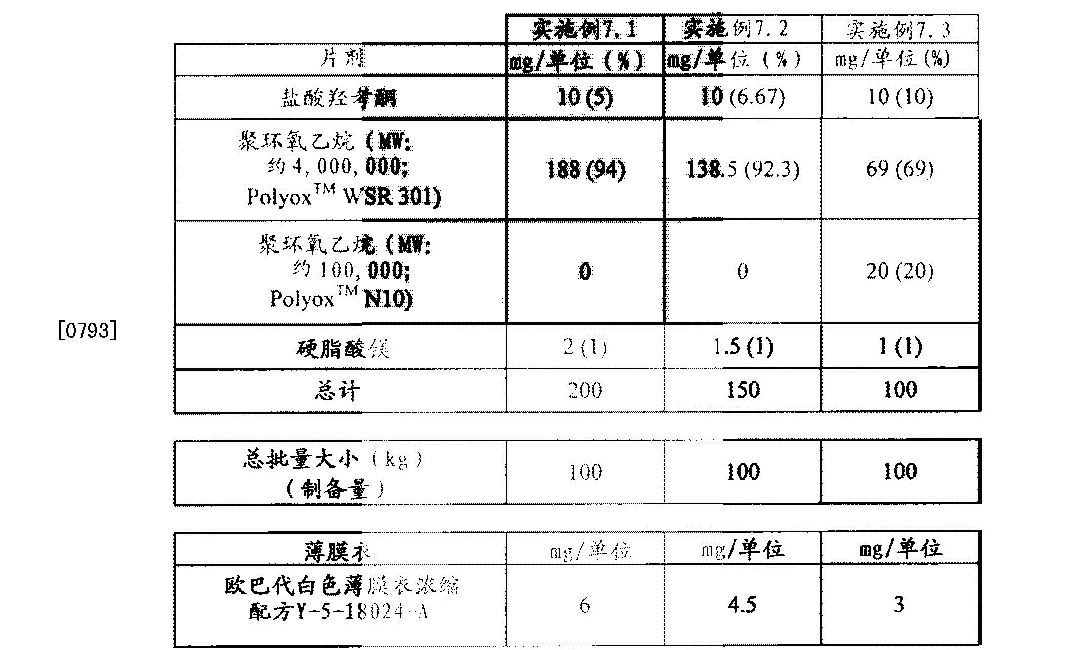 Figure CN102657630BD00671