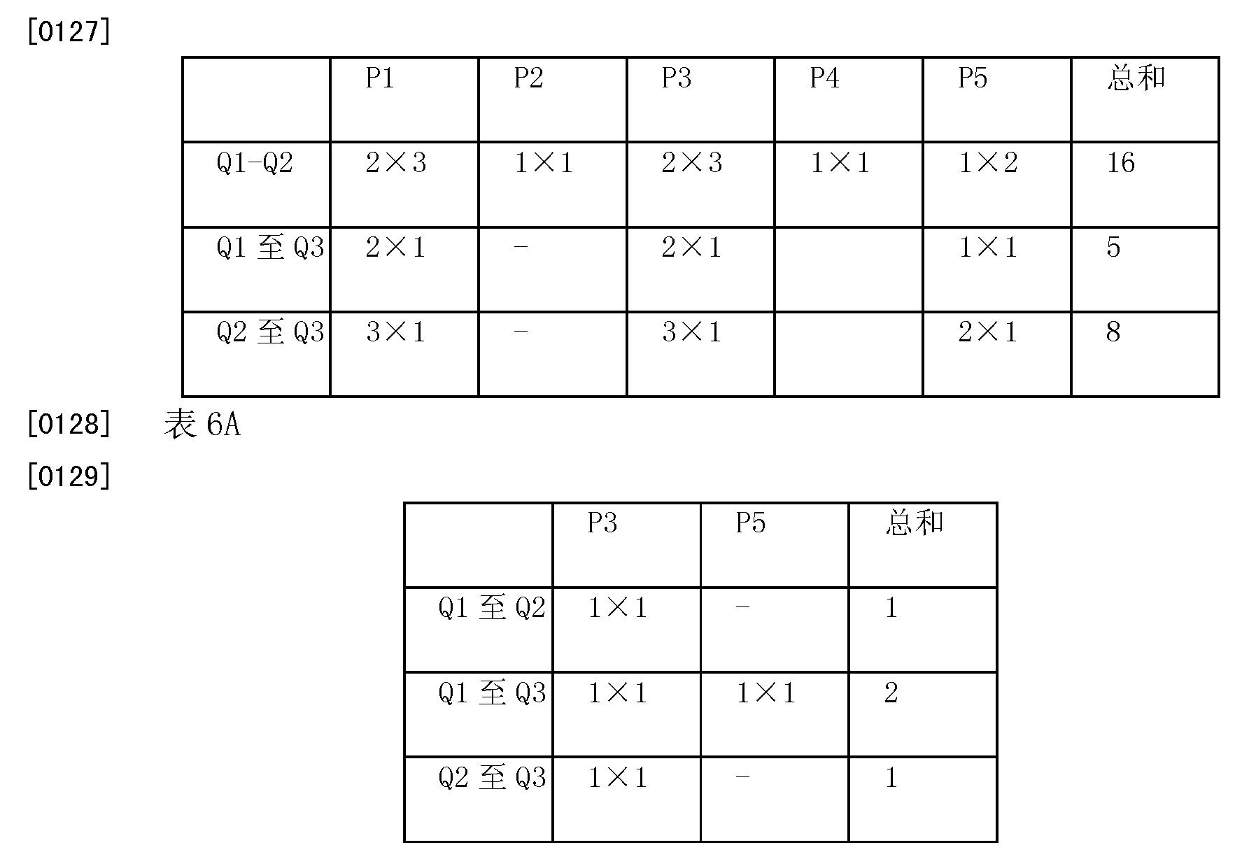 Figure CN102354313BD00181