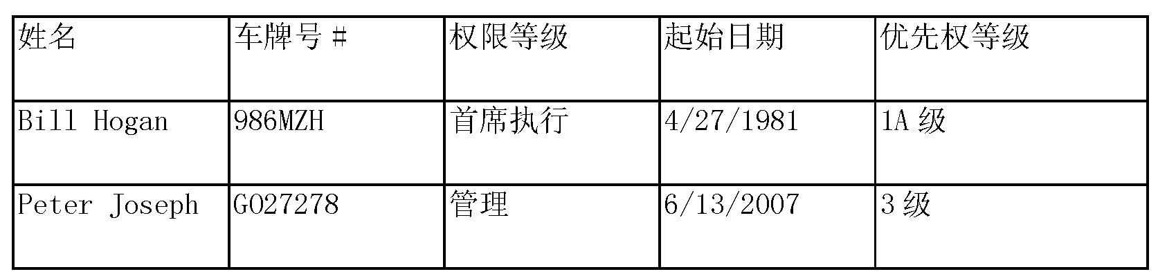 Figure CN103548068AD00331