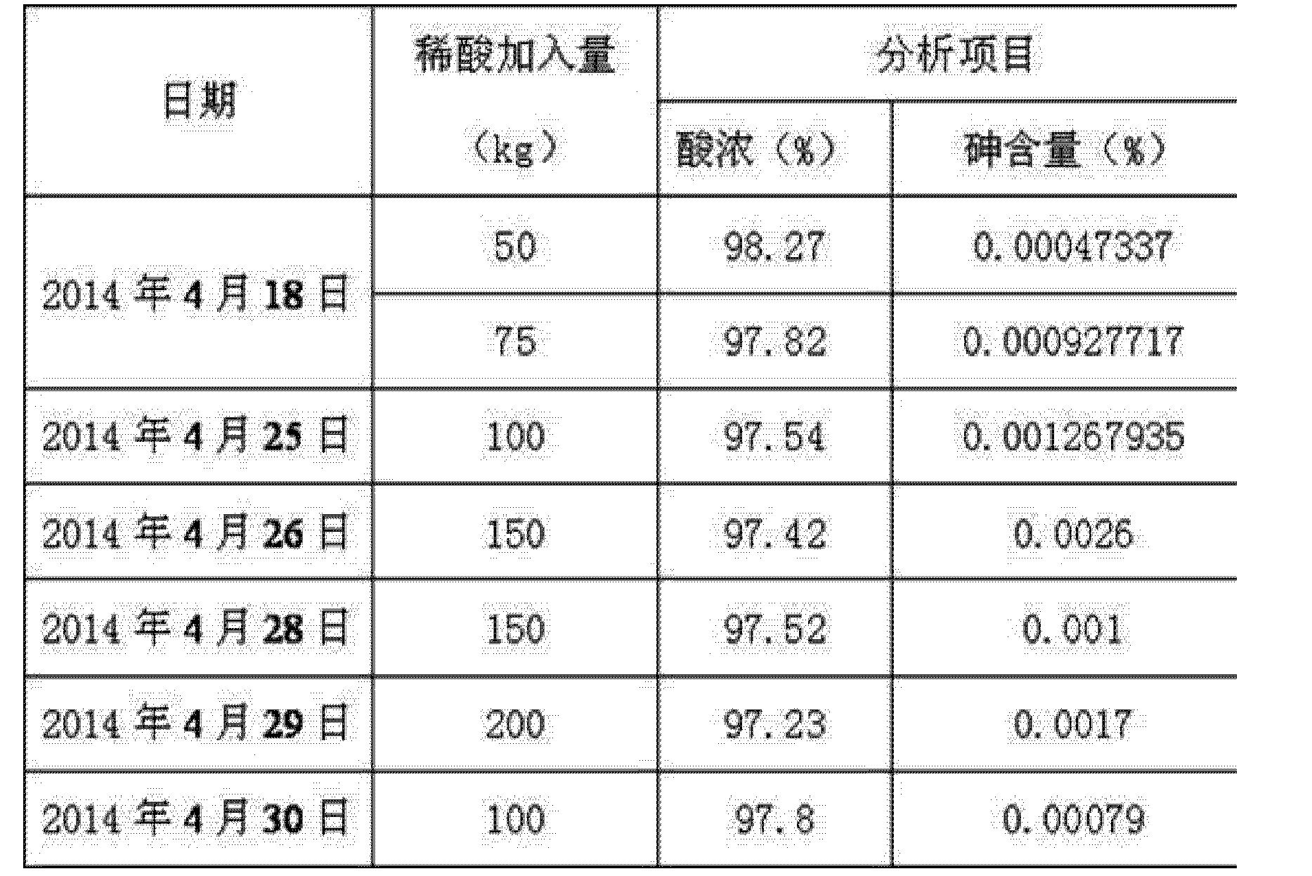 Figure CN104261356AD00061