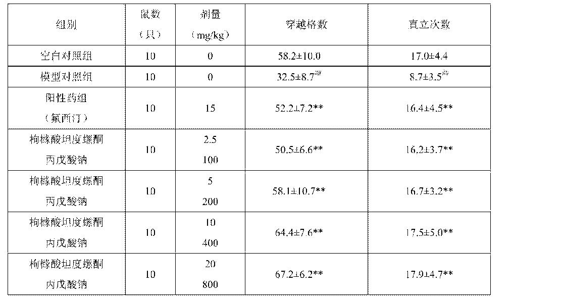 Figure CN103550778BD00181