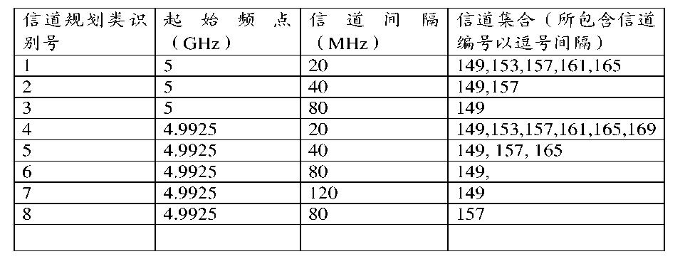 Figure CN102457985BD00121