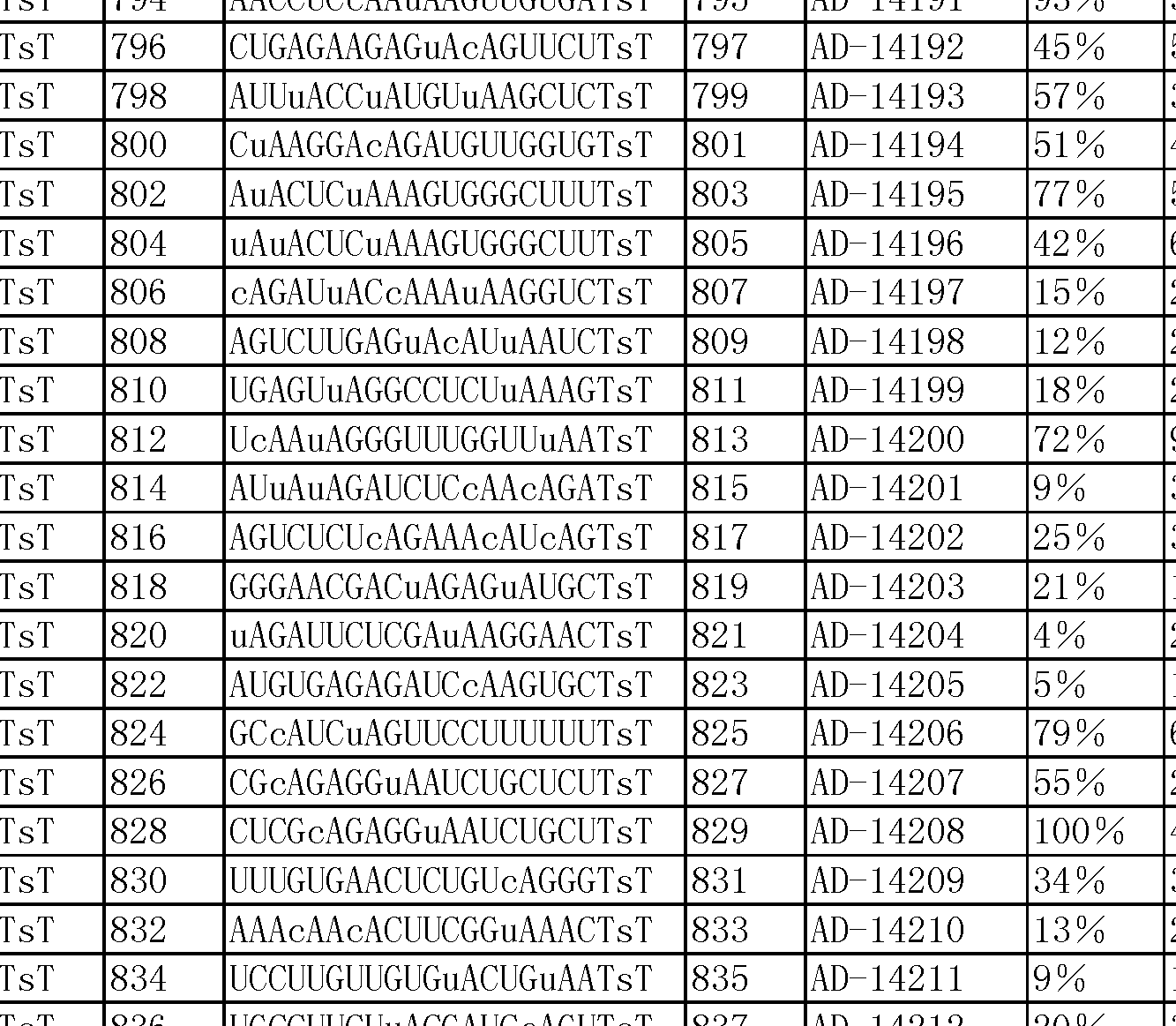 Figure CN101448849BD00571