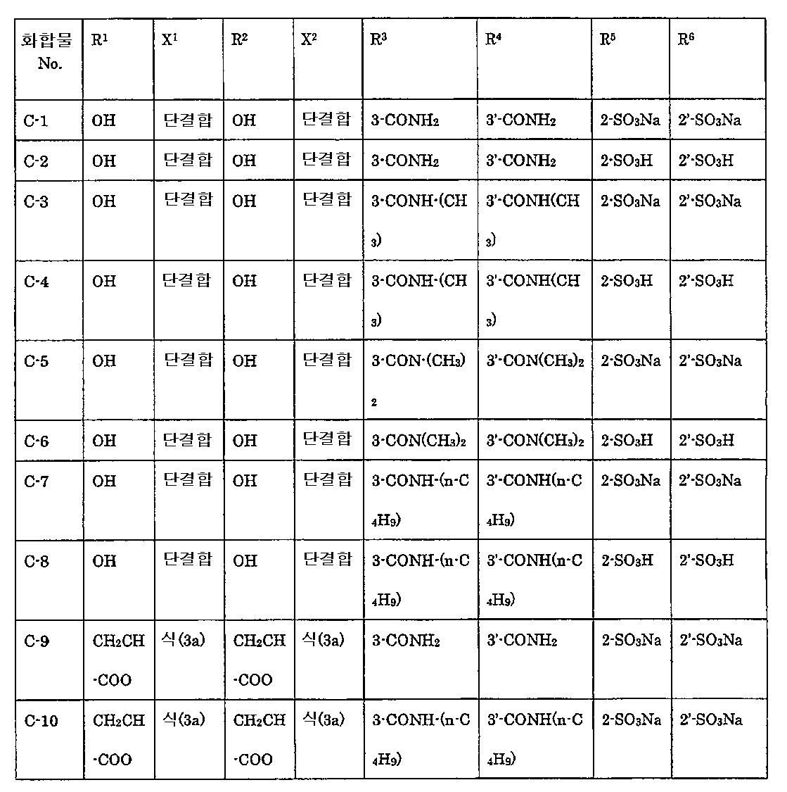 Figure 112007000137710-pct00020