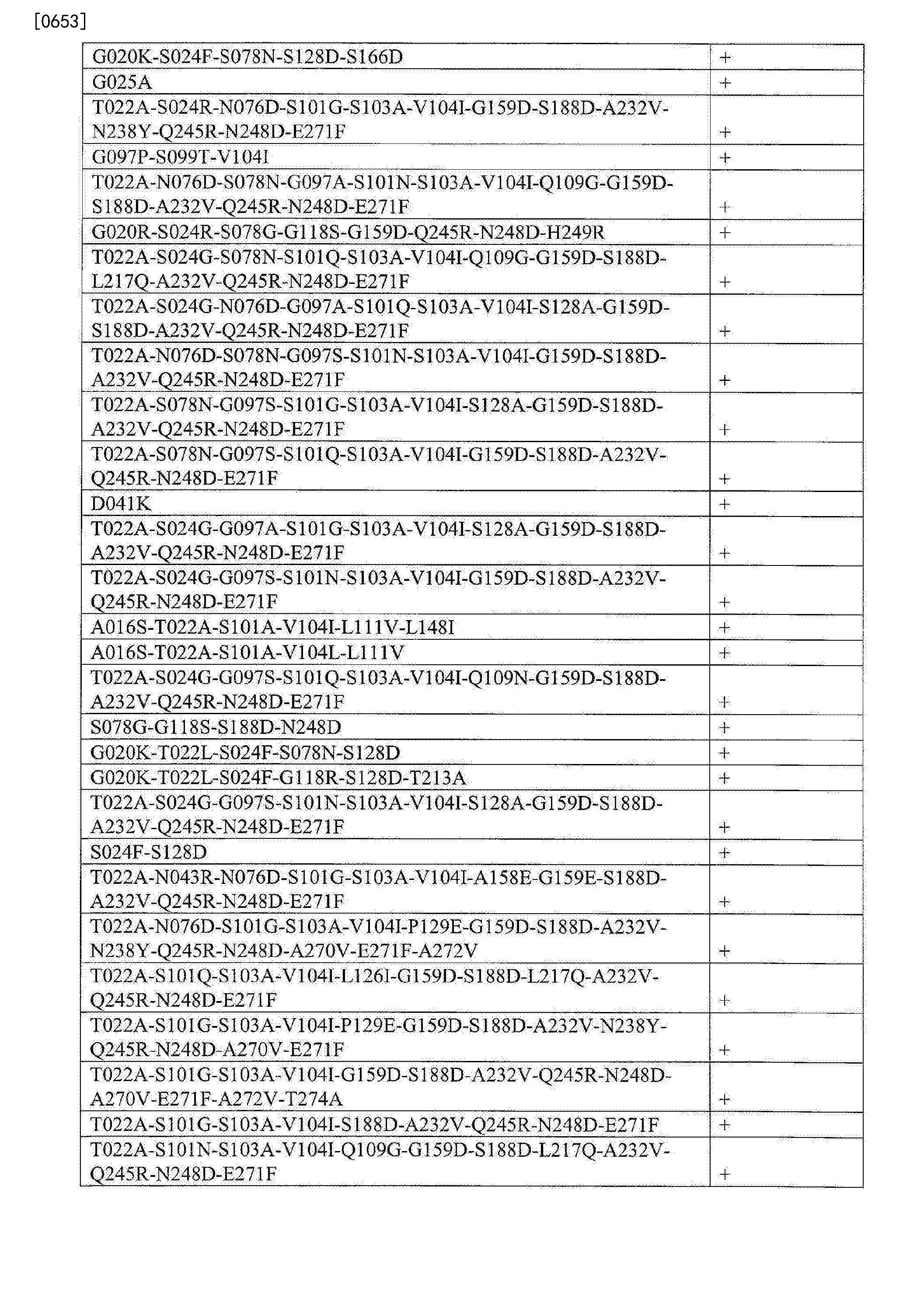 Figure CN103764823BD02551