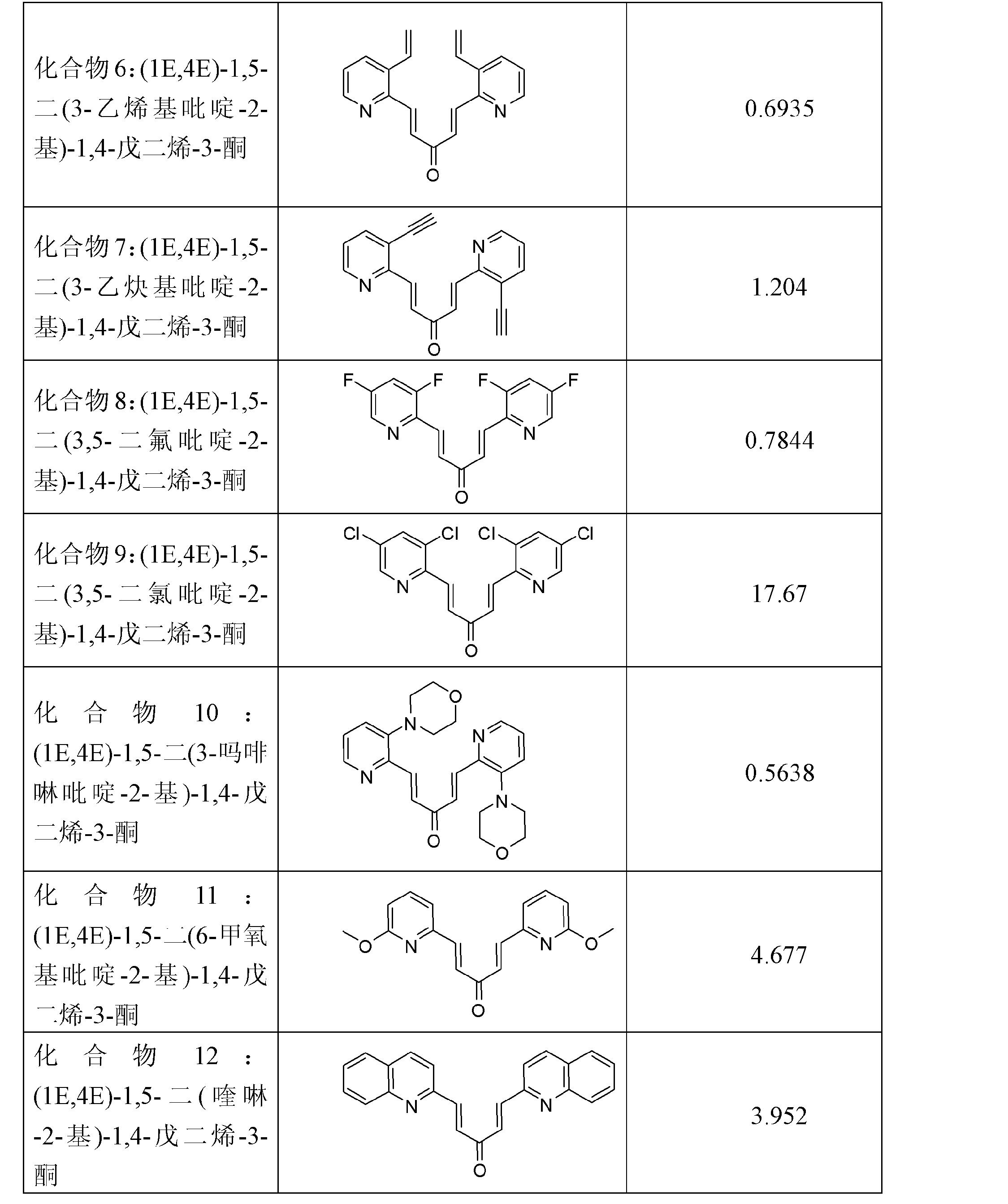 Figure CN103086958AD00231