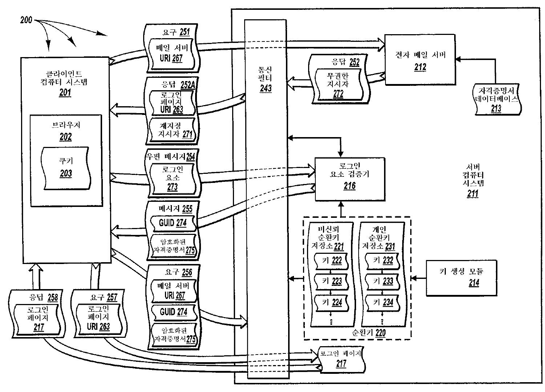 Figure R1020030082077