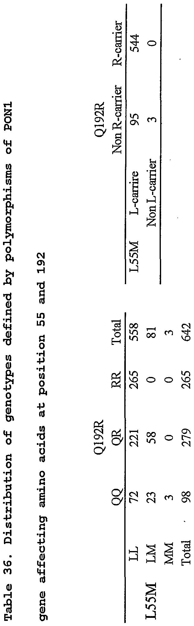 176/108 presión arterial