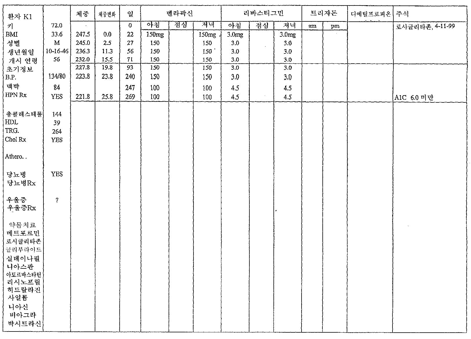 Figure 112006042601610-PCT00009