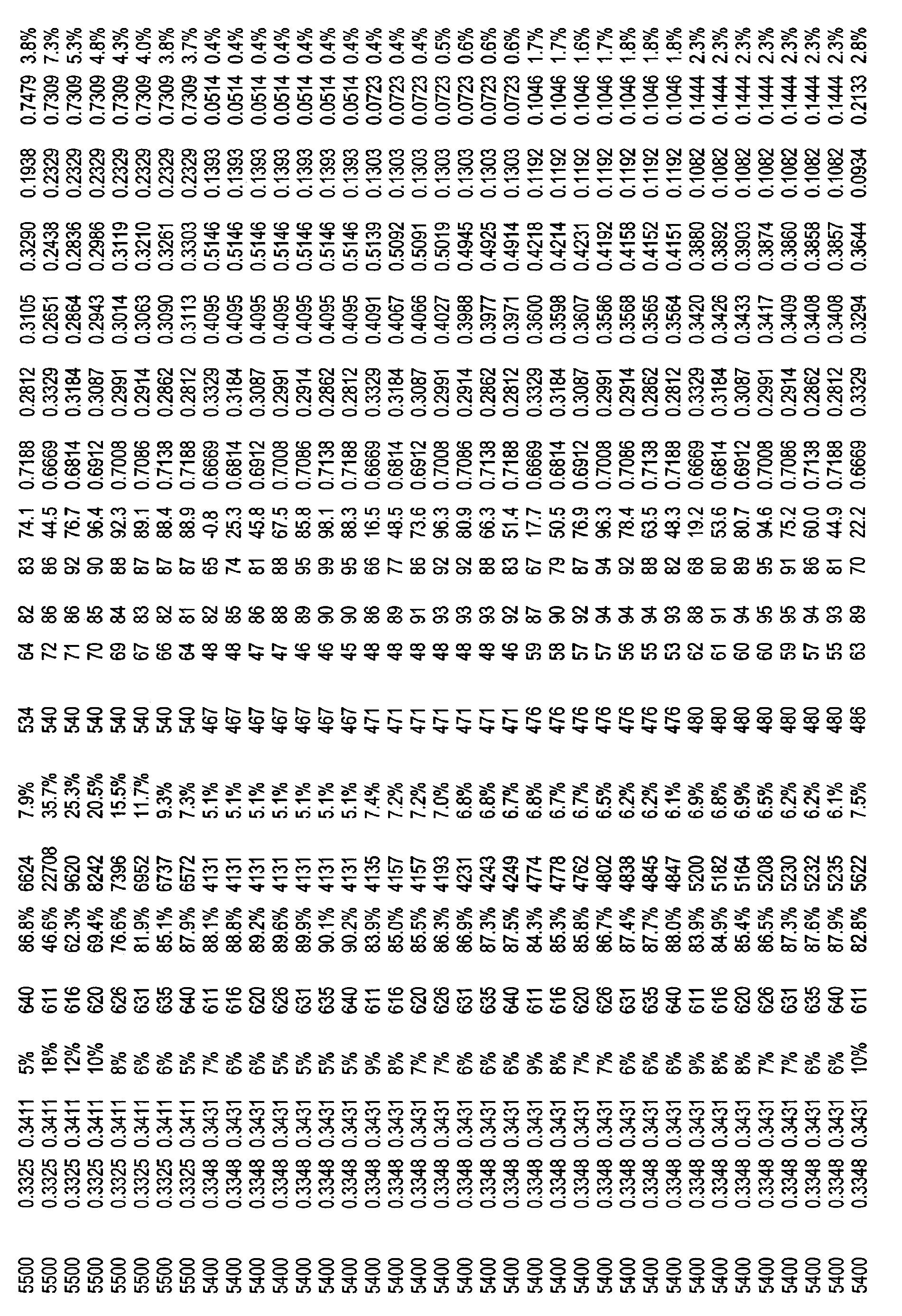 Figure CN101821544BD00531