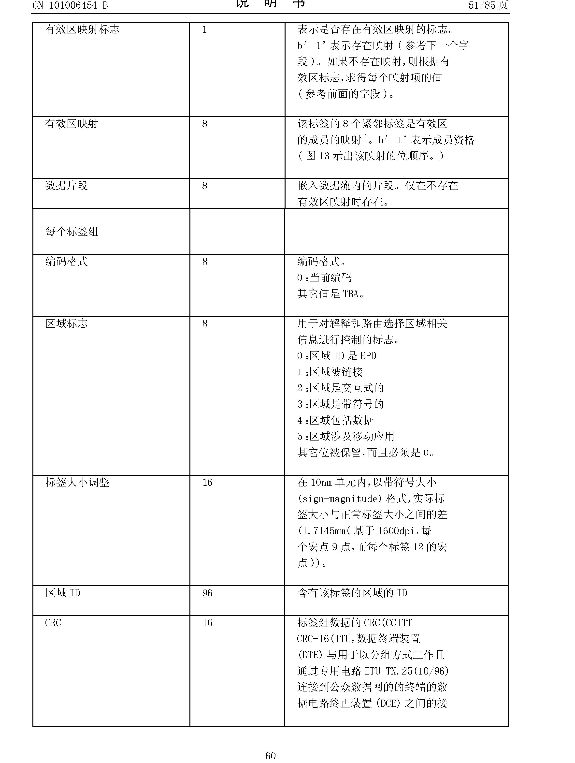 Figure CN101006454BD00601