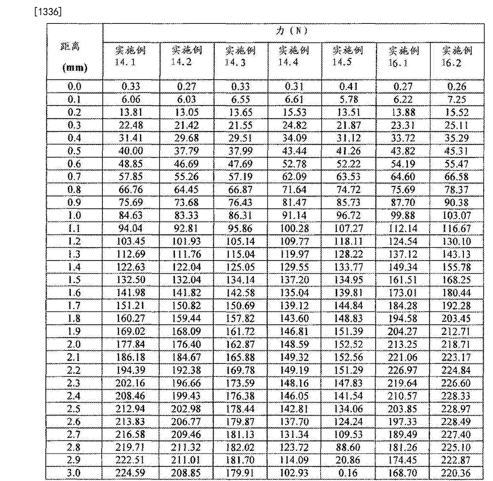 Figure CN102688241BD01321
