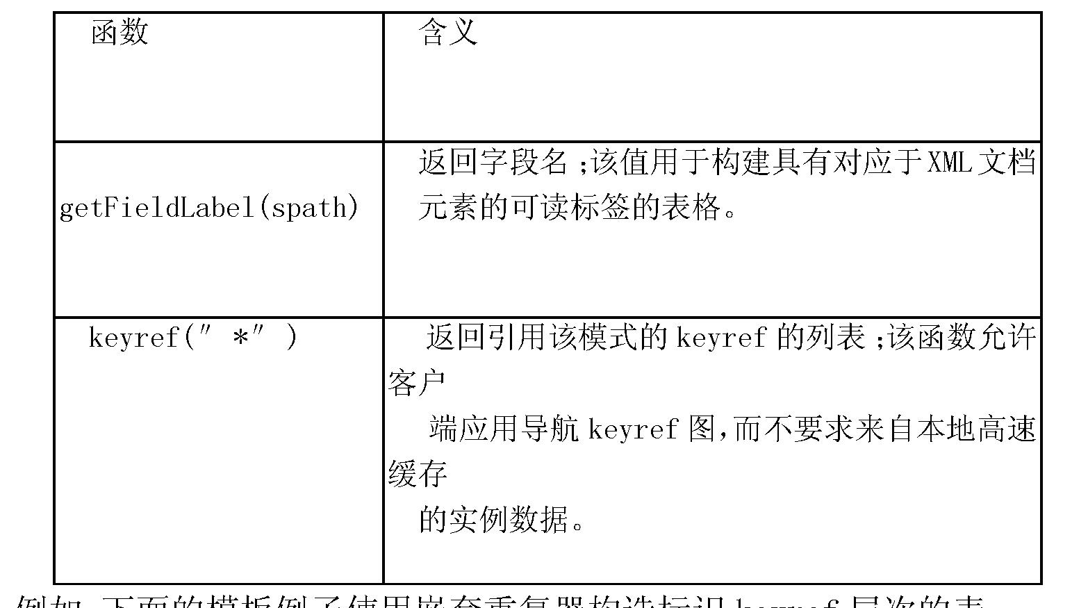 Figure CN101421726BD01061